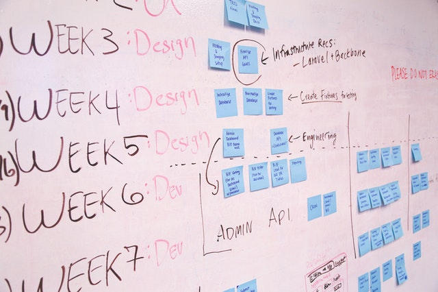 Project management online tools for small businesses